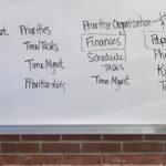 organization-topics-from-workshop