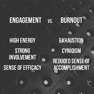 Engagement vs. burnout