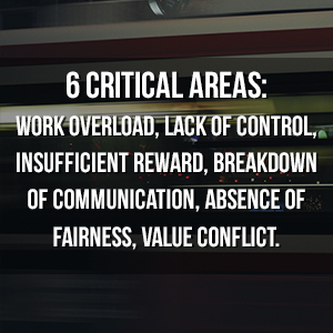 6 Critical Areas: work overload, lack of control, insufficient reward, breakdown of communication, absence of fairness, value conflict.