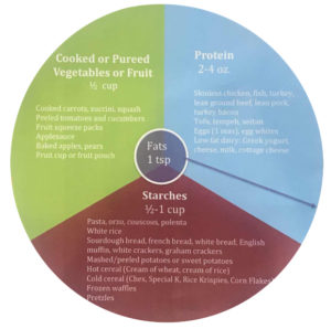 1/3 cooked or pureed fruits or veggies, 1/3 protein, 1/3 starch